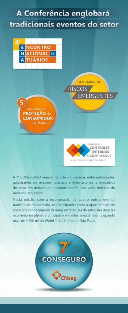 7-Conseguro