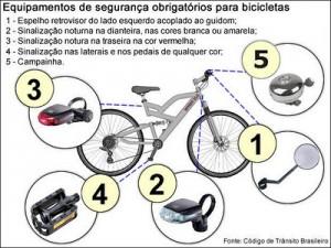Equipamentos de segurança para ciclistas