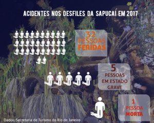 Inforgrafico_SeguroNotícia